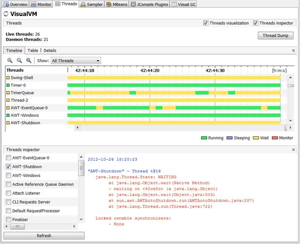 Développons en Java - Les outils du J D K