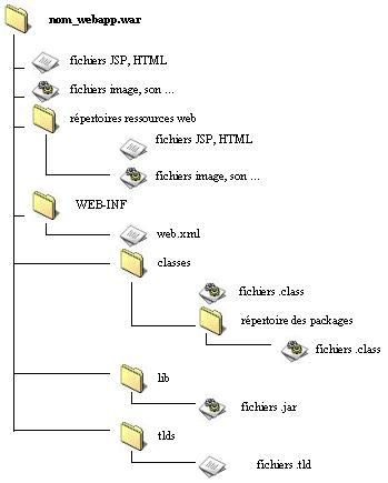 Java.servlet.singlethreadmodel interface